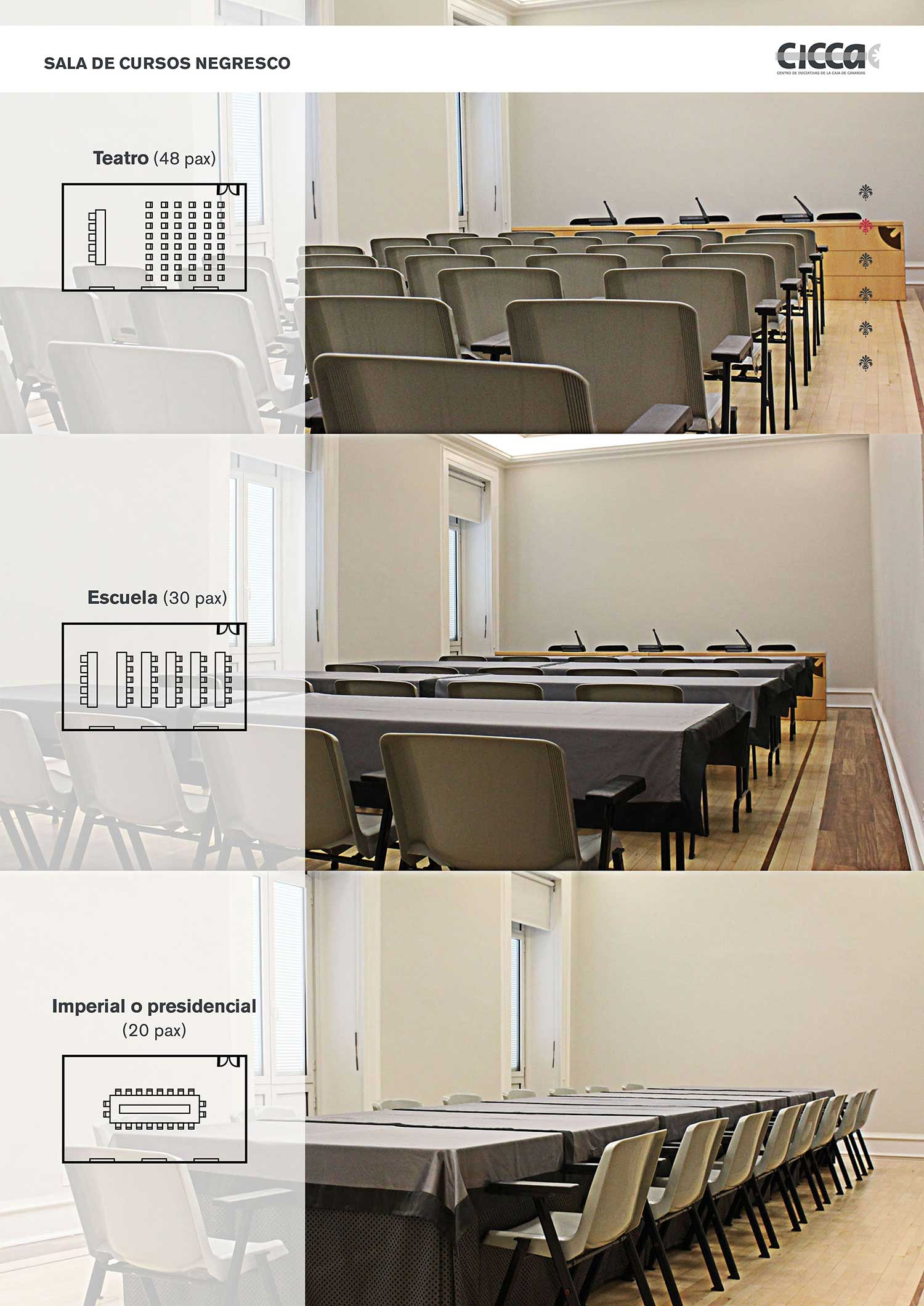 Sala de cursos Negresco